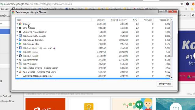 Google chrome Task Manager