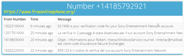 receive Sms online from Disposable number